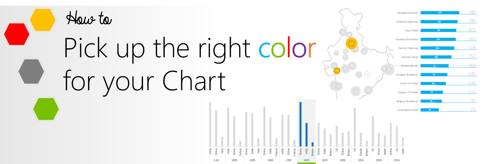 How to pick up a right color for your chart 1