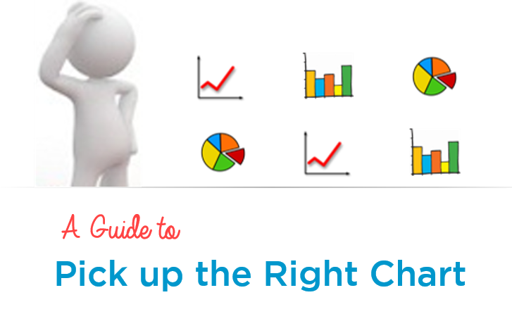 How to pick up the right chart