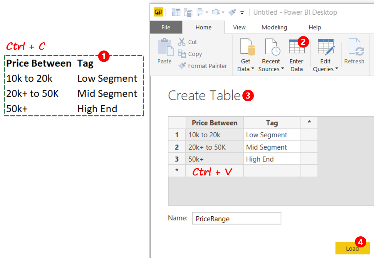 Copy and Paste Data Power BI