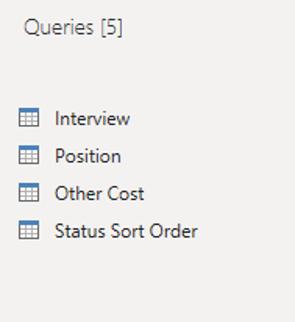 Multiple Queries in Power BI